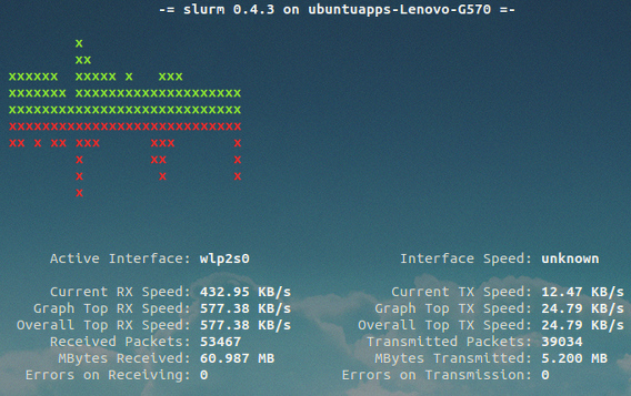 slurm Ubuntu ネットワーク コマンド RX TX スピード