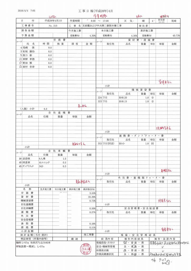 20160404日報