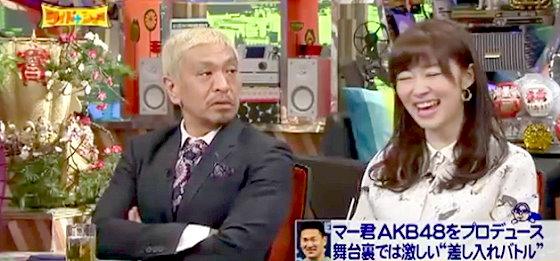 ワイドナショー画像 松本人志 HKT48のプロデュースをするなら差し入れは「男でしょ」 2015年11月15日