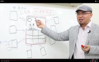 SMC~SNSマネタイズクラブ~ 松宮義仁1