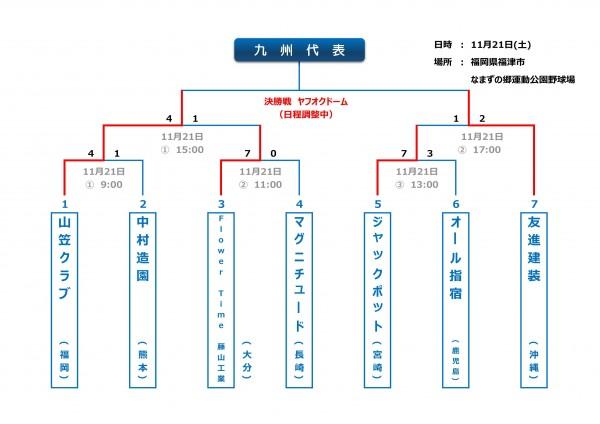 kyushu_1122-600x424[1]