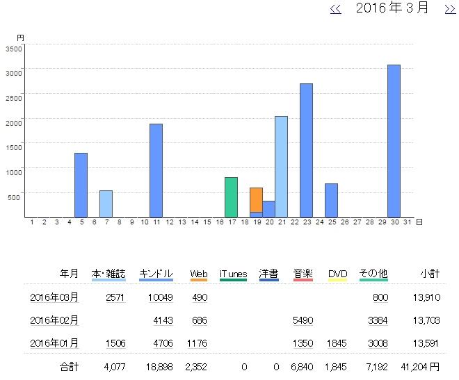 mediamarker2016-3-1.jpg