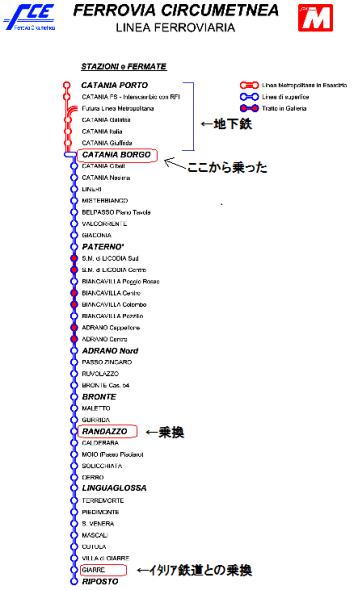 接続路線図