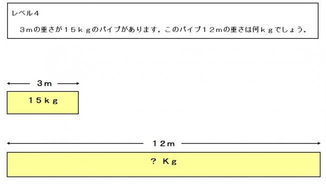文章題図イメージ_convert_20151113003627