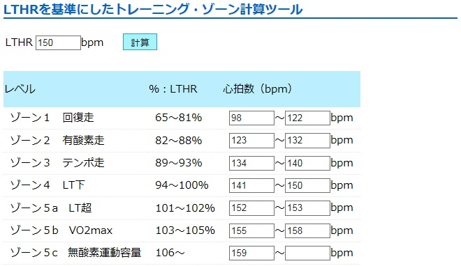 LTHR150.jpg