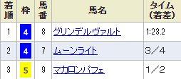 kyoto2_1123.jpg