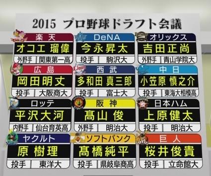ドラフト2015