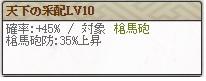 スキル 天下の采配Lv10