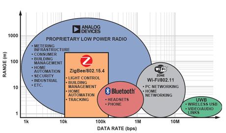 Bluetooth MESHの可能性