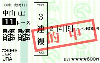 日経賞_的中1