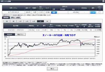 20151023ループ・イフダン米ドル円S15_15詳細1年間