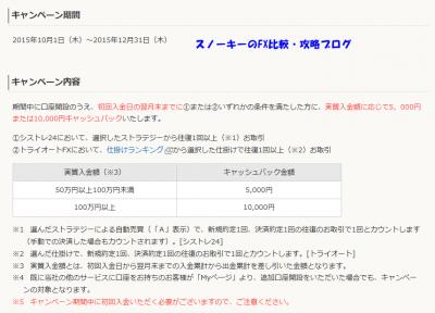 インヴァスト証券10000円キャッシュバック2