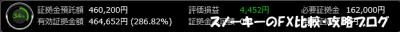 20151115トライオートFX証拠金預託額