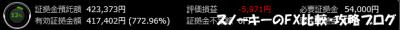 20151128トライオートFX証拠金預託額42万3373円