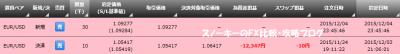 20151205トライオートFX約定履歴