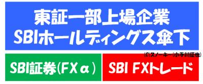 sbi証券fxsbifxトレード違い2