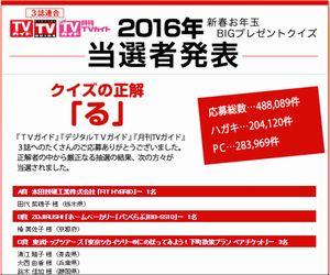 懸賞当選_ホンダ FIT HYBRID TVガイド・デジタルTVガイド・月刊TVガイド3誌連合 2016新春お年玉BIGプレゼント