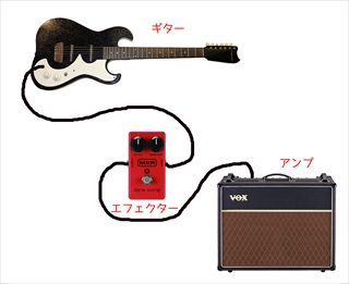 guitar_setsumeigazou_R.jpg