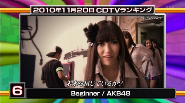 CDTV (39)