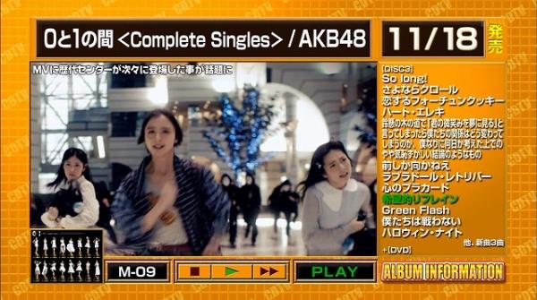 CDTV (38)