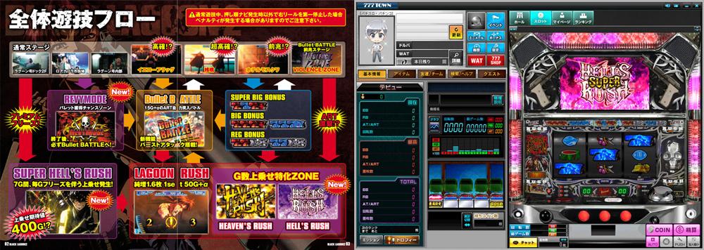 体験無料のパチンコ&スロットオンラインゲーム『777タウン.net』 スパイキーの人気パチスロ機「BLACK LAGOON2」を配信開始