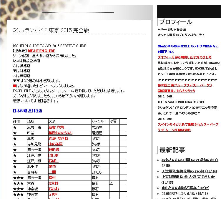 ブログ罫線ie