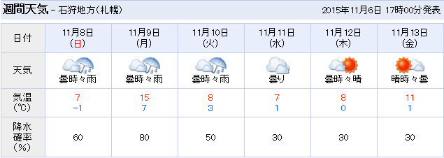 20151106231445213.png