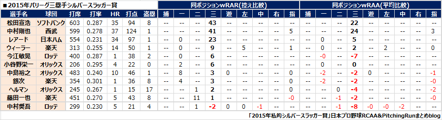2015pss5.png