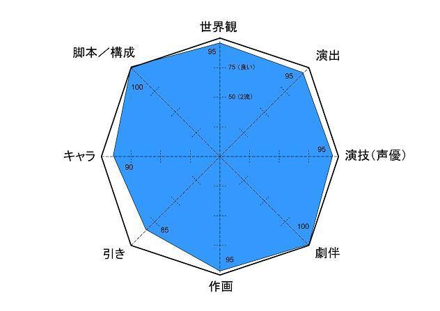 トップ レーダー