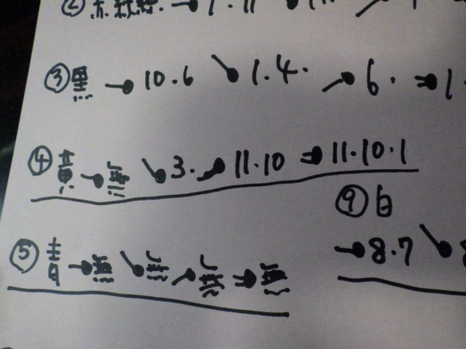 ウインカーレバーの配線辿る (33)