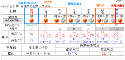 20151019001212.png