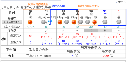 20151027003.png