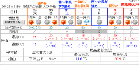 20151029087.png