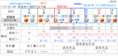2015120800101.png