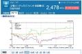 chart_2016apr01.jpg