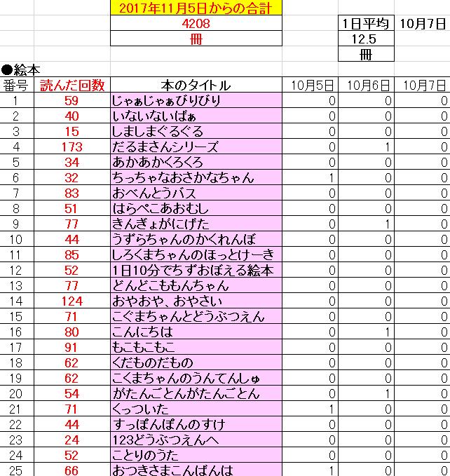 こどもちゃれんじぽけっとプラス9月号12(20181010).png