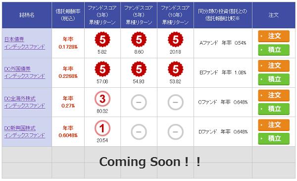三井住友インデックスファンドにComing Soon!!