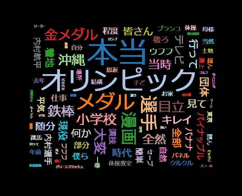 名医のTHE太鼓判!【50代から若返り!】血管