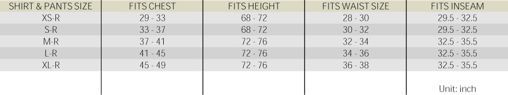 FFI_F3_GEN3_Woodland_Size2015.jpg